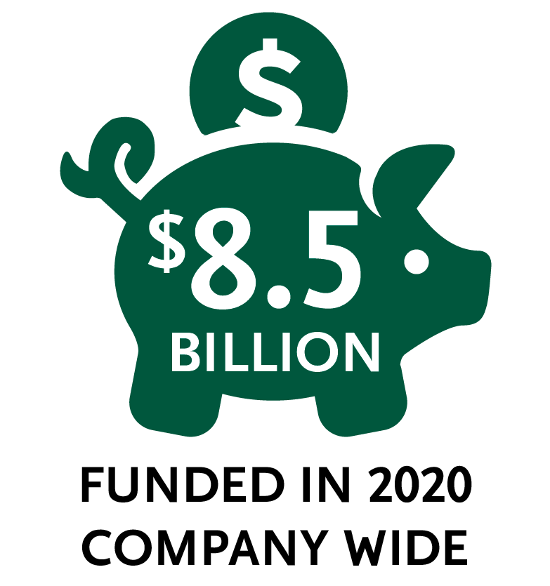 .5 billion funded in 2020 company wide